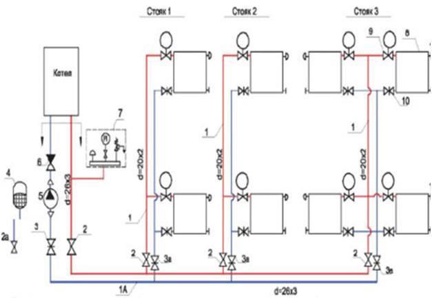 Схема двухконтурной системы отопления Батайск. Услуги сантехнические.